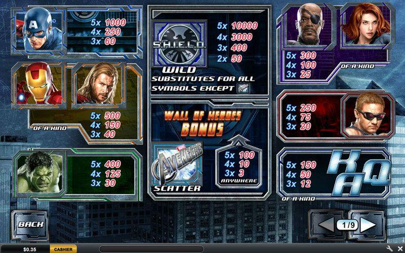 Avengers Bonus Rounds Playtech